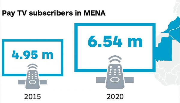 Pay TV growing fastest across North Africa and Middle East says IHS