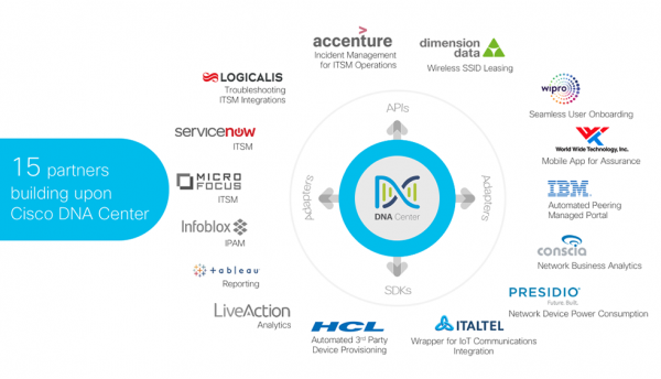 Cisco releases new developer capabilities across platform