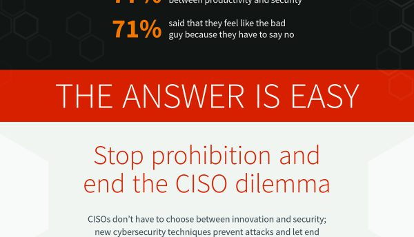 CISOs say end-users are frustrated that security disrupts productivity