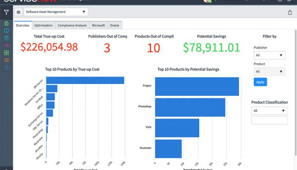 ServiceNow launches the industry's first software asset management solution