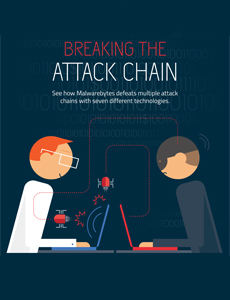 Breaking The Attack Chain