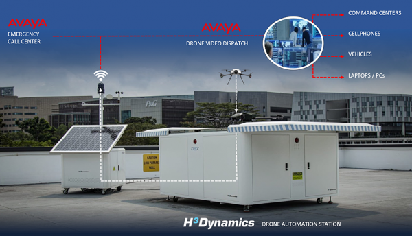 H3 Dynamics partners with Avaya to deliver emergency response drone video solutions