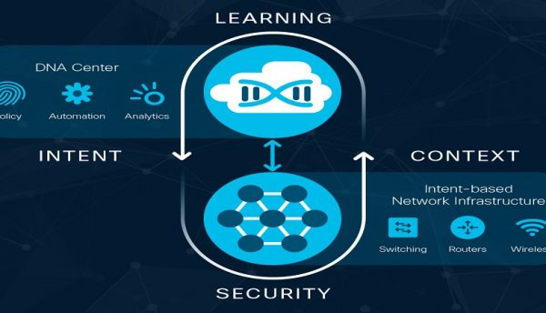 Cisco adds new capabilities to its intent-based networking range